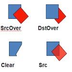 Alpha compositing: Reglas de Porter-Duff