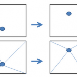 Control del Morphing: Análisis de las Distorsiones topológicas [ con Squirlz Morph ]