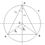 Curso de Geometría Métrica