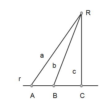 Perspectividad entre formas de primera categoría.