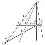 Fundamentos proyectivos: Elementos y Formas geométricas
