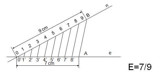 Ejemplo_construccion_escala