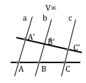 Fig.-4-conservacion_razon_simple_secciones_rectas_paralelas