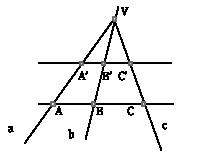 Fig.- 5 Conservación razón simple en secciones por rectas paralelas