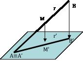 Fig.- 7 Proyección del punto medio de un segmento en proyección cilíndrica.