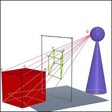 Orígen de la geometría proyectiva