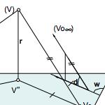 sistemas-de-representación-Proyecciones
