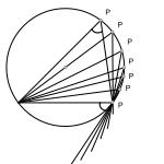 Geometría métrica : Ángulos en la circunferencia : Central e inscrito