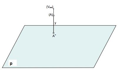 sistemas-de-representación-proyeccion-ortogonal