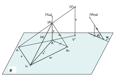 sistemas-de-representación-proyeccion-recta