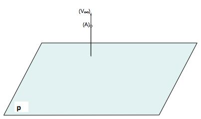 sistemas-de-representación-punto-a-proyectar