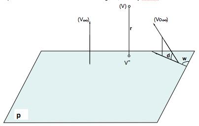 sistemas-de-representación-vertices_proyeccion