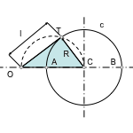 """Geometría métrica : Concepto de """"Potencia de un punto respecto de una circunferencia"""""""