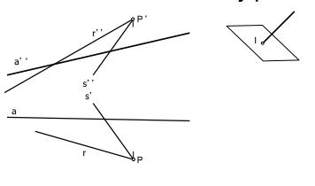 ejemplo Intersección de recta y plano