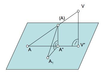 figura de análisis
