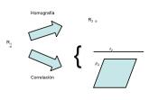Transformaciones geométricas : Homografías Vs Correlaciones