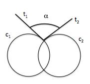 Ángulo entre dos circunferencias