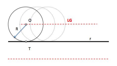 Centros de circunferencias de radio conocido tangentes a una recta