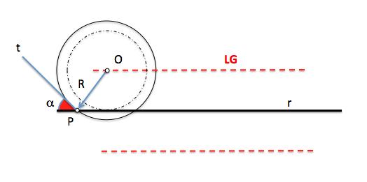 Centros de circunferencias incidentes según un ángulo dado con una recta