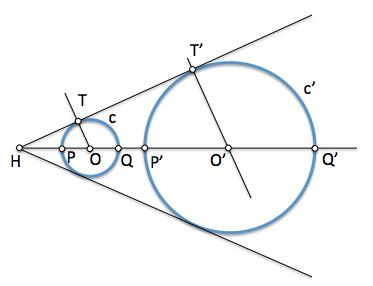 Circunferencias homotéticas