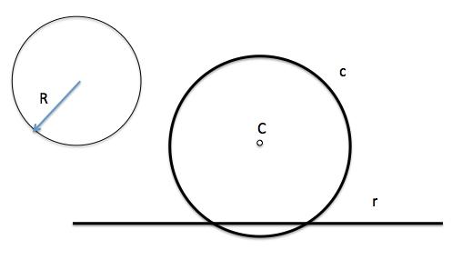 Lugares geométricos. Enunciado del problema