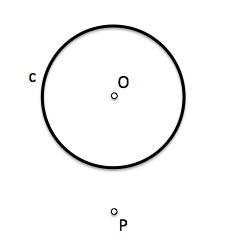 Punto y circunferencia