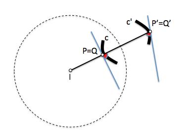 Una curva y su inversa forman el mismo ángulo con la recta que une cada par de puntos inversos