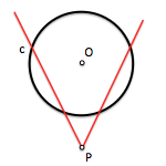 Geometría métrica : Determinación de rectas con condiciones angulares