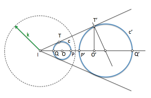 inversa de una circunferencia