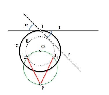 rectas que pasan por un punto y forman un ángulo con una circunferencia