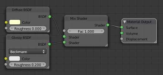 Mix Shader en el editor de nodos