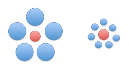 Círculos idénticos
