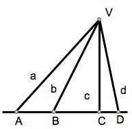 Cuaternas de rectas y de puntos