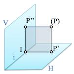 Tres_planos_ortogonales