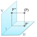 اصول Diédrico سیستم