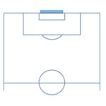 campo_de_futbol