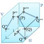 Sistema Diédrico: Tercera proyección de la recta