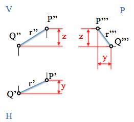 tres_proyecciones