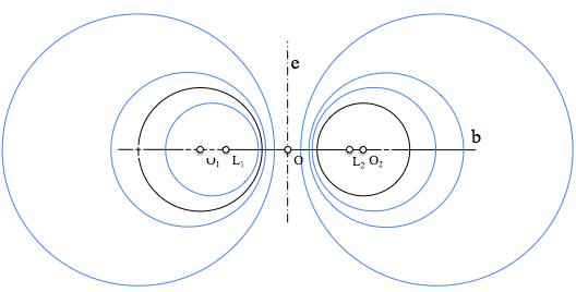 Circunferencias_haz_hiperbolico