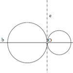 Make circles parabolic