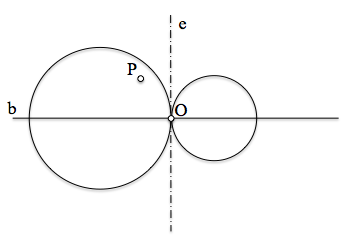 Haz_parabolico_punto