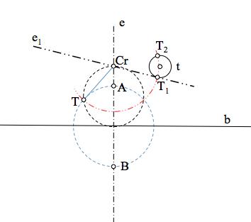 centro_radical_eliptico
