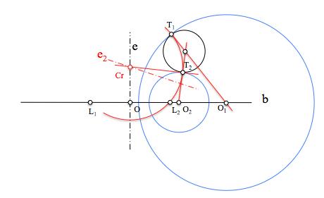 Circunferencias de una haz elíptico tangentes a una circunferencia