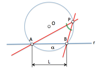 analisis_arco_capaz_1