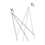 Geometría proyectiva: Proyectividad
