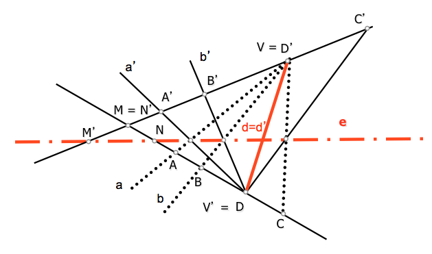 Projective axis of two series (Perspectival axis beams)