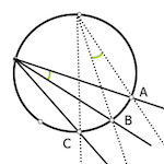Geometría proyectiva: Circumference as a series of second order
