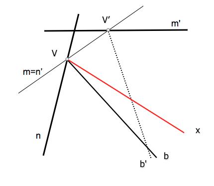 ejemplo_centro_proyectivo_2