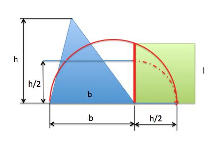 construccion_cuadrado_equivalente_triangulo