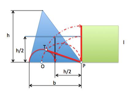 cuadrado_equivalente_triangulo_potencia